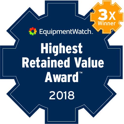 Highest Retained Value Award 3x Winner