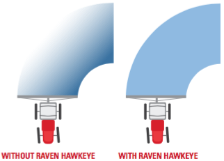 Raven Hawkeye Precision Application System Apache