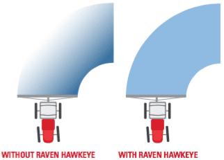 raven-hawkeye-turn