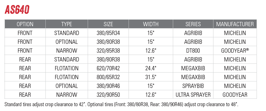 Tire Options - Front
